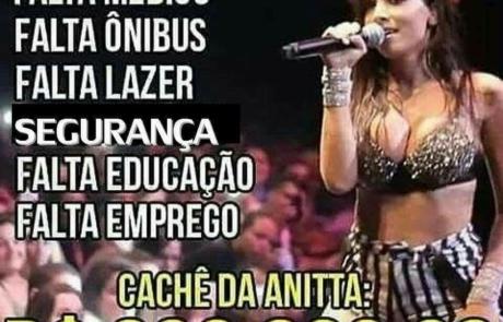 Quanto custou o Reveillon do Rio de Janeiro e o show da Anitta?